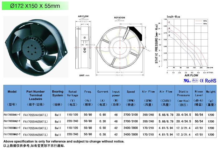与散热风扇17055相关的产品信息 离心风机轴流风机排烟风机屋顶风机防