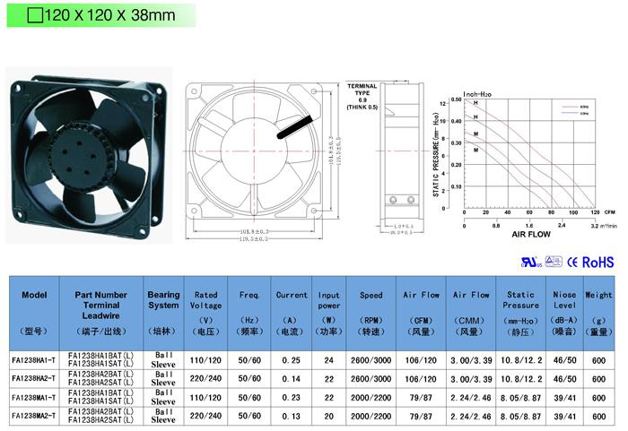高端焊机专用配置ac散热风扇12038 交流机型